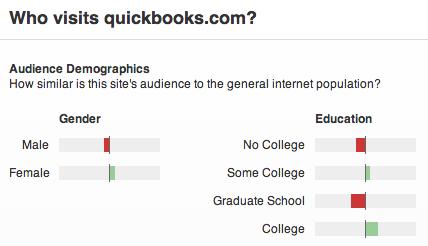 Quickbooks Alexa